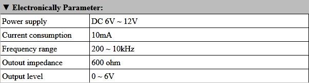 EVU-MIC601 Product Info